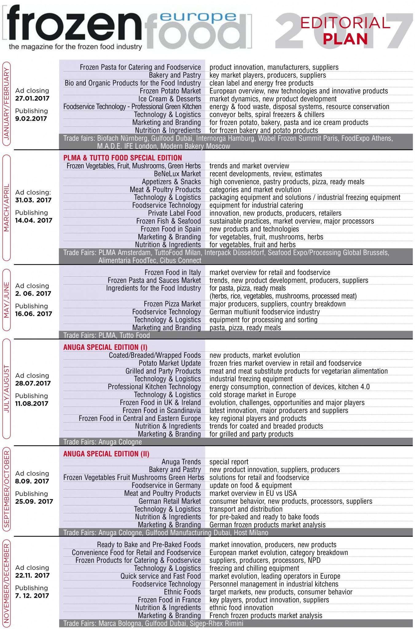 media data 2017_plan editorial 2007.qxd
