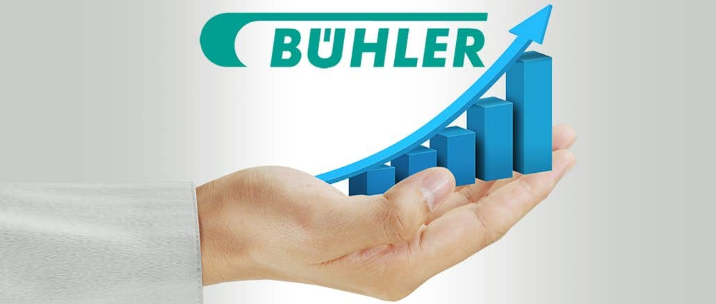 Buhler 2017 Outlook