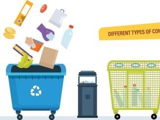 Blog: Jetons notre argent à la poubelle. Oh, attends, nous le faisons déjà!